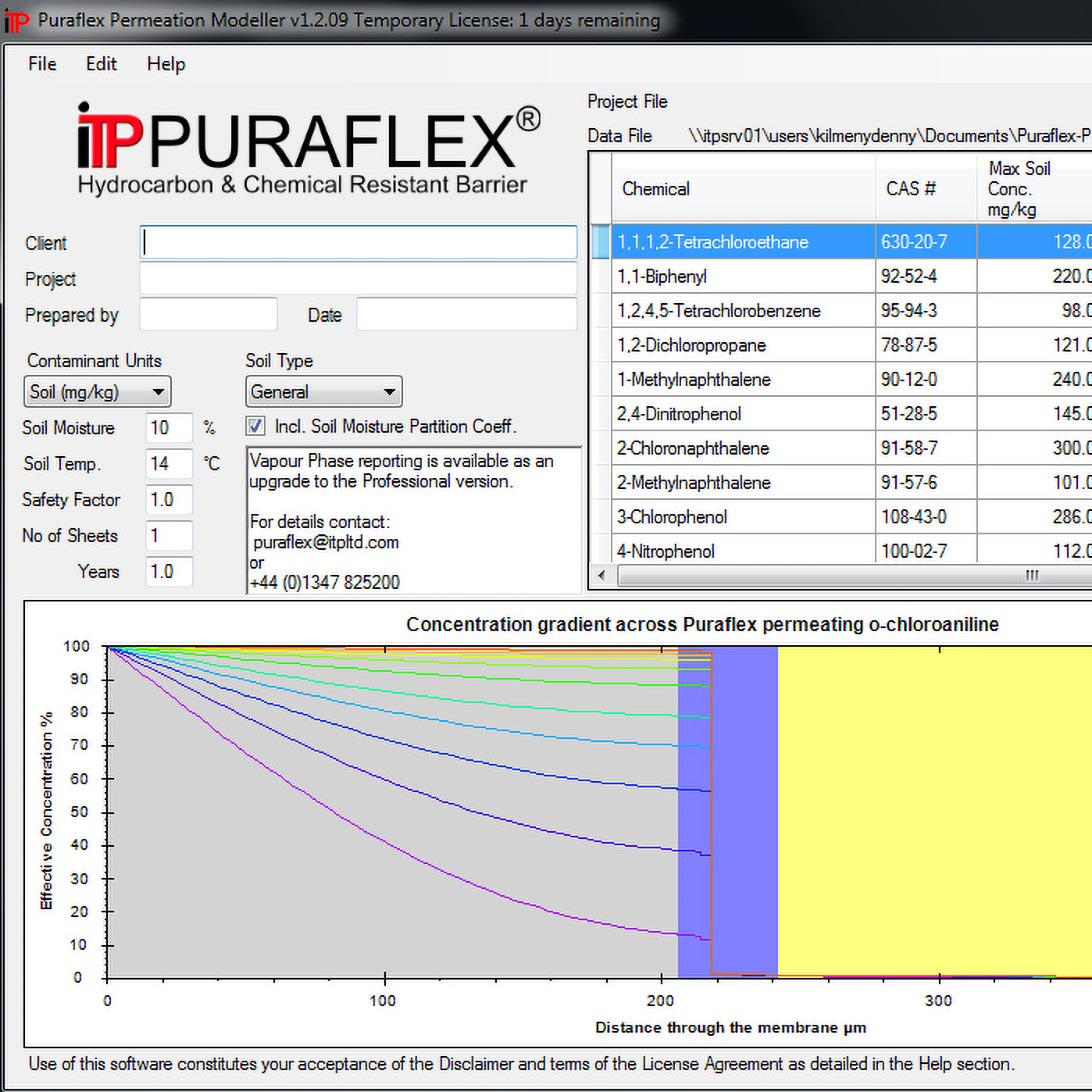 Puraflex Permeation Modeller